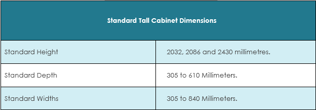 Tall Cabinet Size Summary Table